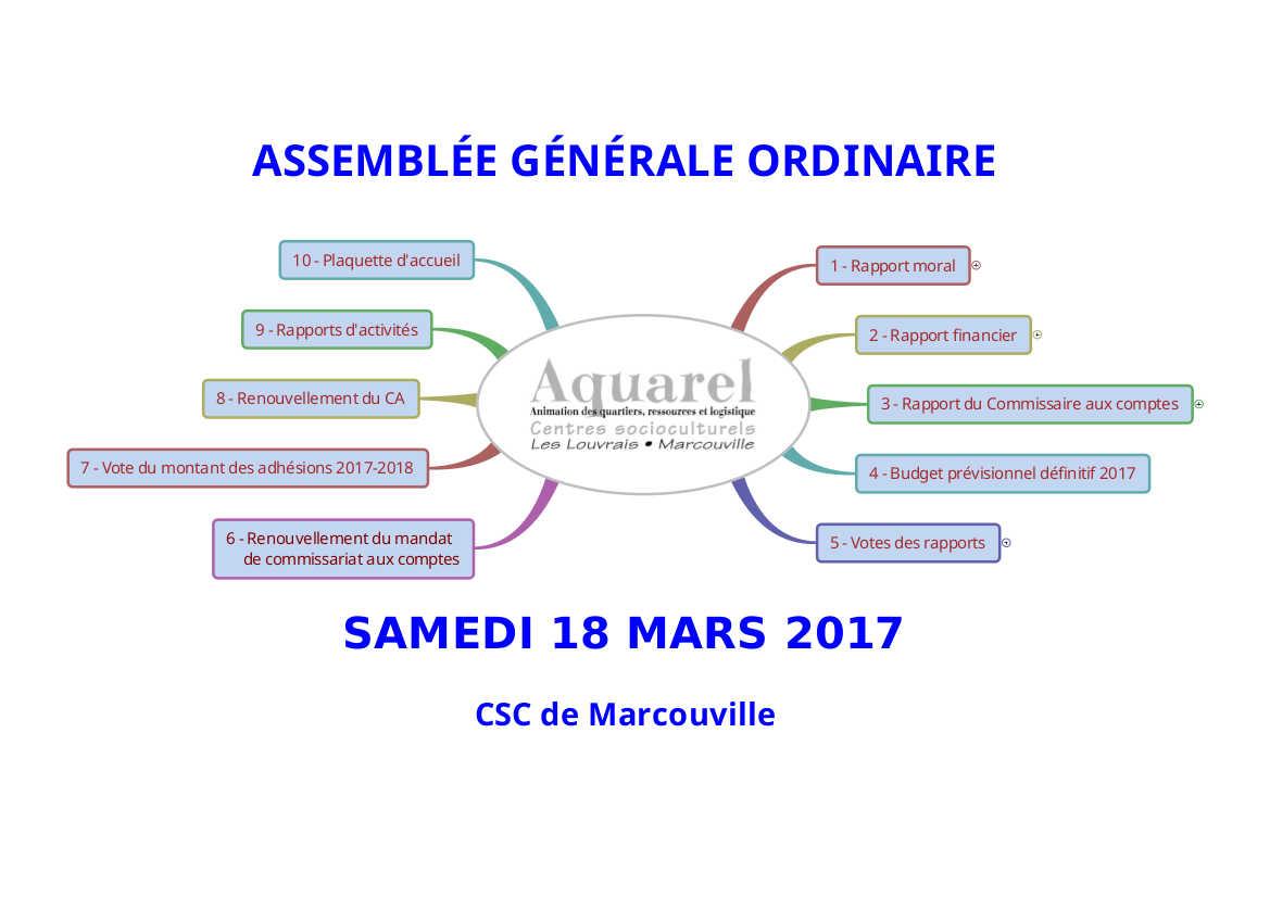 AG du 18 mars 2017